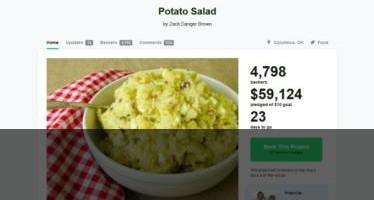 Проект за салата събра 60000 долара в KickStarter