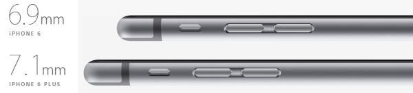 Дебелината на новите iPhone 6