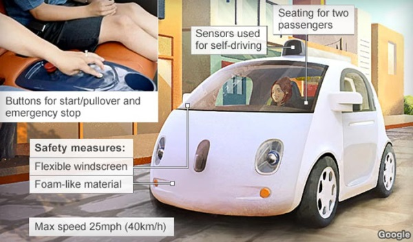 Автономната кола на google