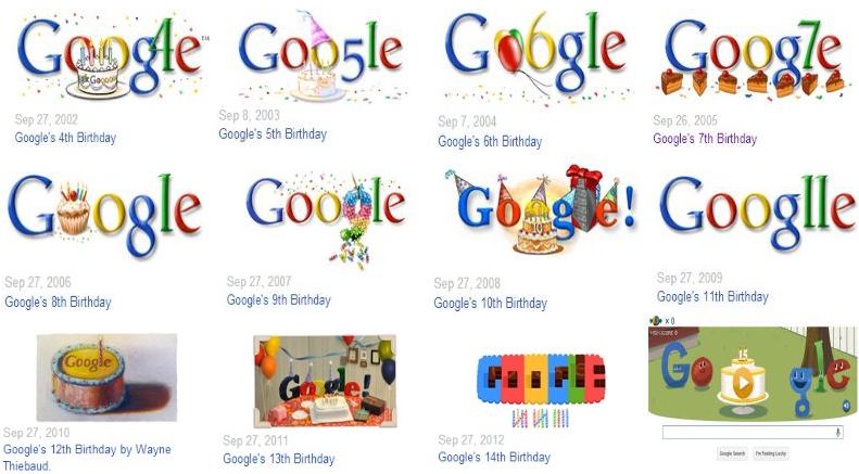 Различните дати, когато Google са празнували