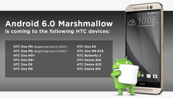 HTC устройства с Android 6.0
