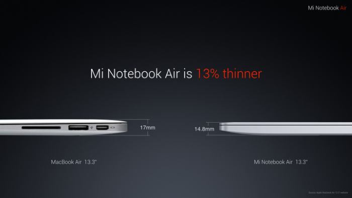 ултрабука на Xiаomi е по-лек и по-тънък Macbook Air