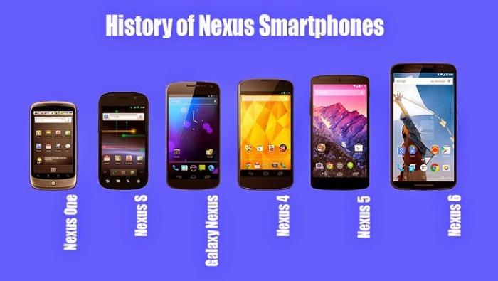 Nexus отива в историята