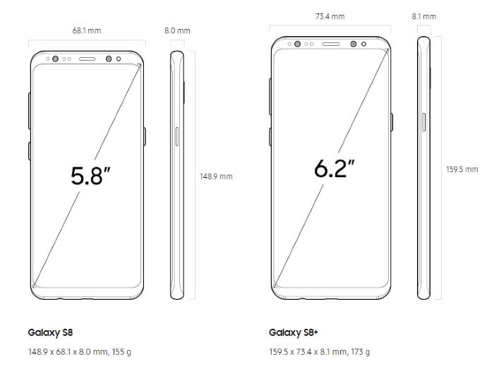 Размери на S8